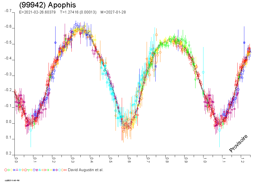 apophis asteroid composition-#35