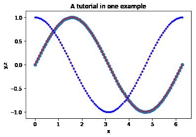 Matplotlib (Python3) tutorial — Sauverny Computer System 1 0